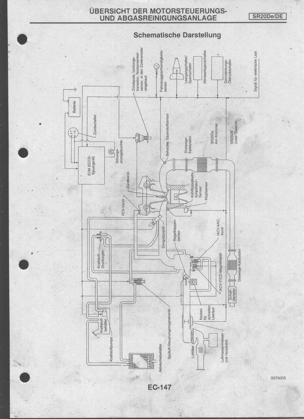 Berühmt Ford Zündspule Schaltplan Ideen - Der Schaltplan - triangre.info